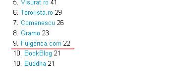 Cele mai apreciate bloguri in 2007
