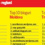 Topul bloggerilor cu cea mai mare vizibilitate